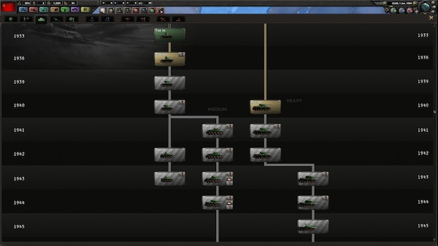 Steam Workshop :: -Historical Tank Tech Trees