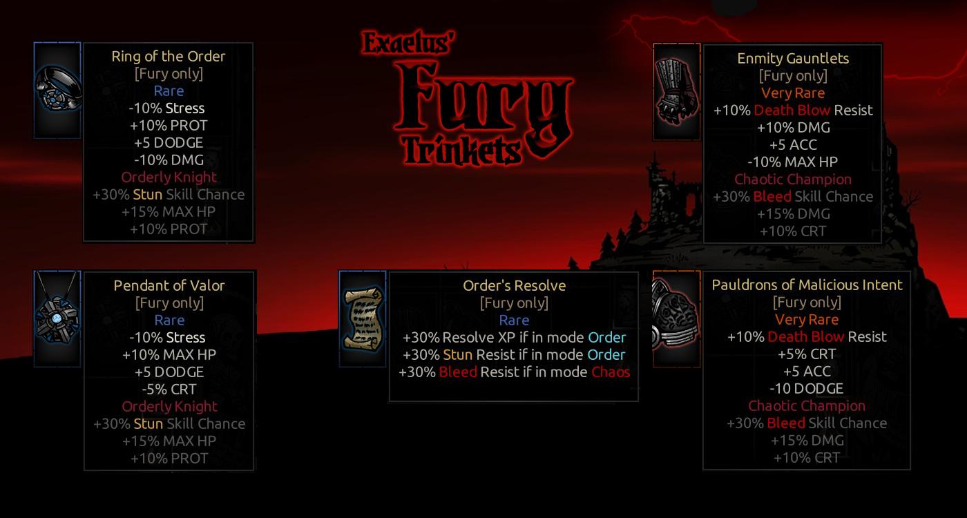 Steam Workshop :: Exaelus' Fury Class Mod