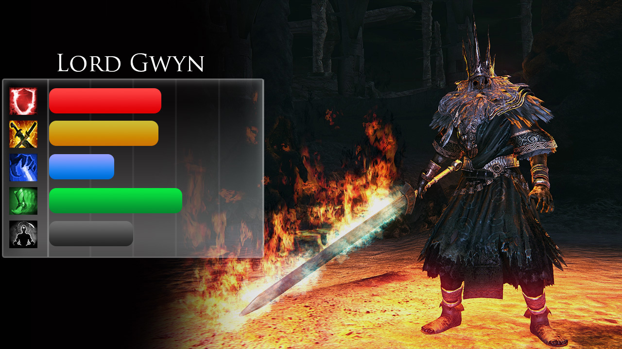 Steam Community :: Guide :: Best Builds for Cosplay DARK SOULS