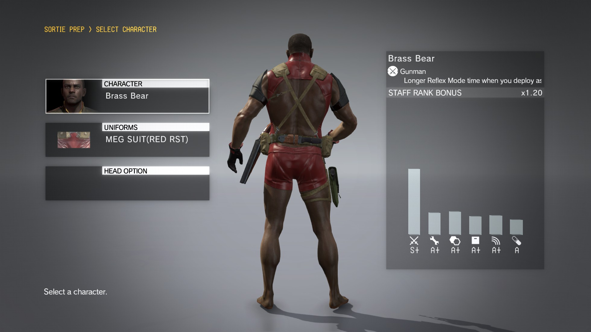 Steam Community :: Guide :: MGSV: All Fatigues & Camos