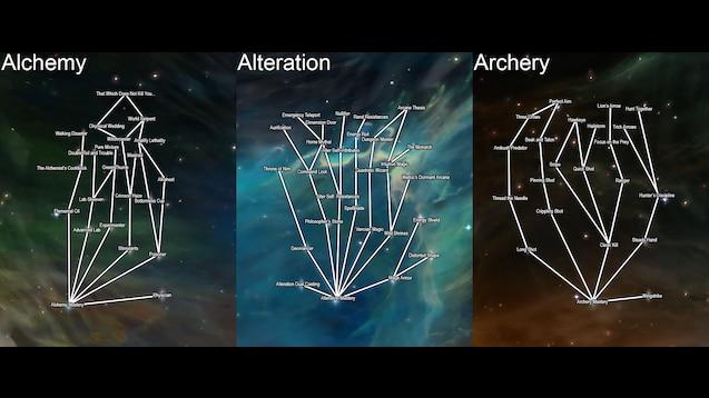 Steam Workshop :: Ordinator - Perks of Skyrim