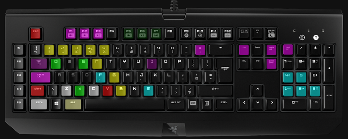 Steam Community :: Guide :: Razer Chroma Profile for PUBG