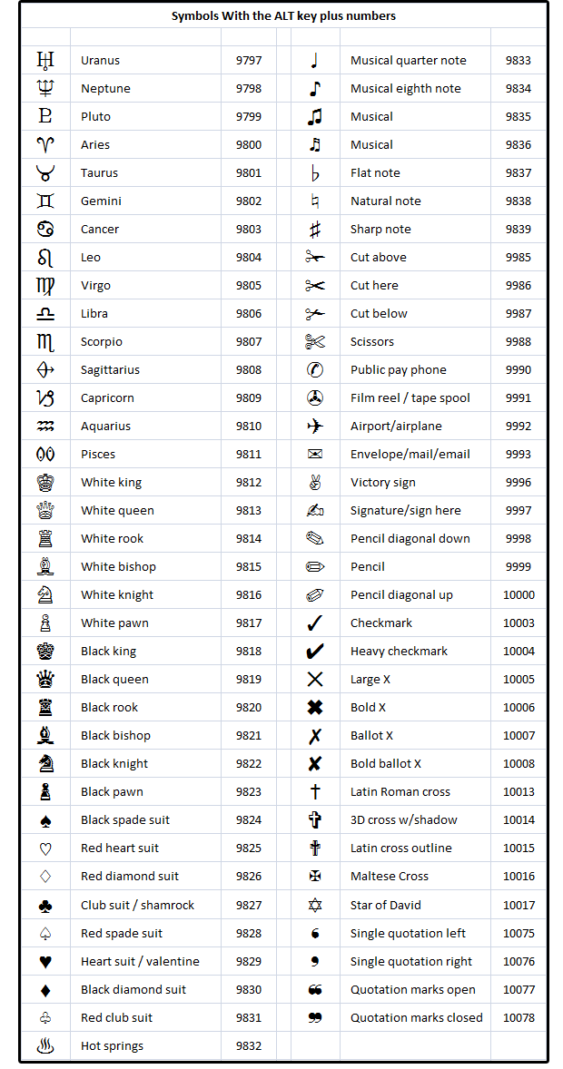 Steam Community Guide Symbols Characters For Your Steam Username