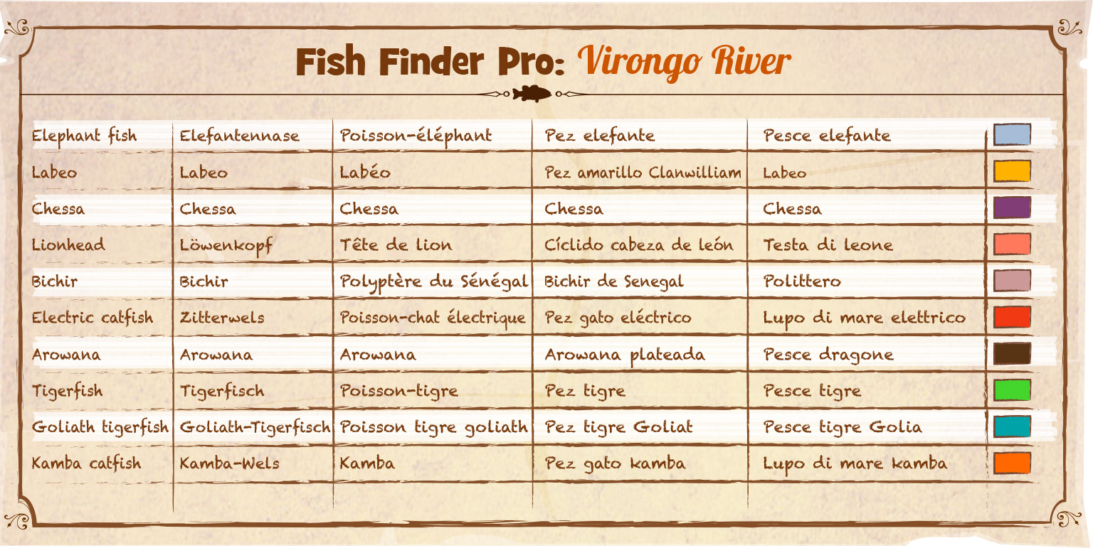 Steam community guide fish finder colour charts fish finder charts nvjuhfo Image collections