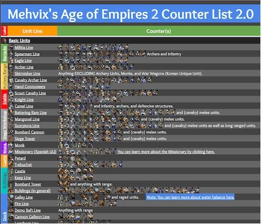 Comunità di Steam :: Guida :: Visual Counter List [2 0]