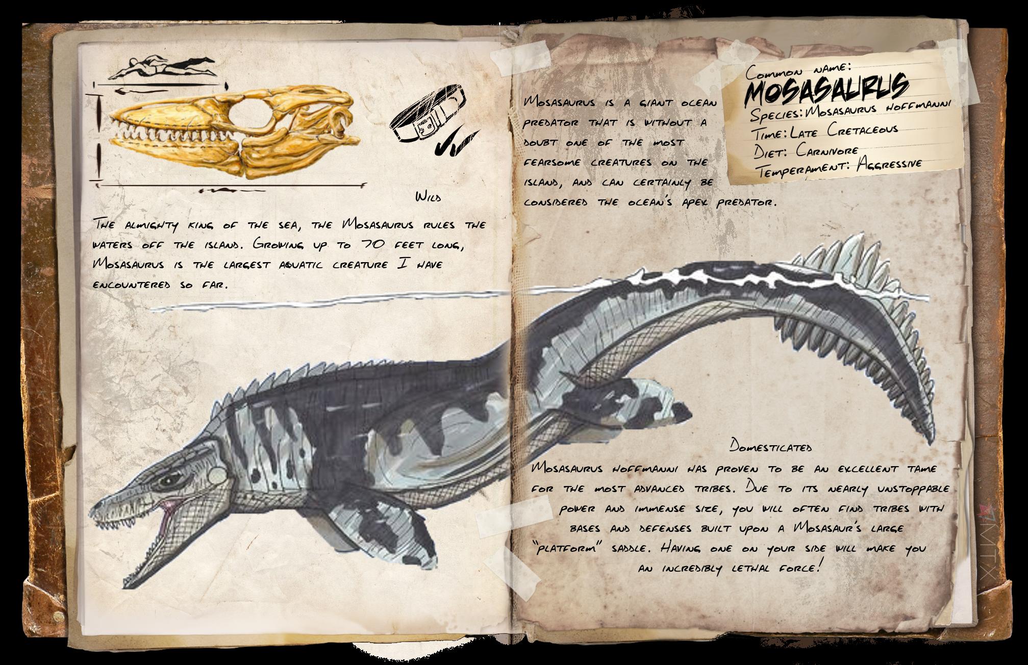 steam community dossier mosasaurus. Black Bedroom Furniture Sets. Home Design Ideas