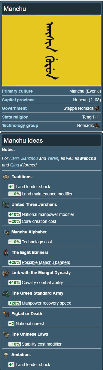 Steam Community :: Guide :: A Manchu Guide