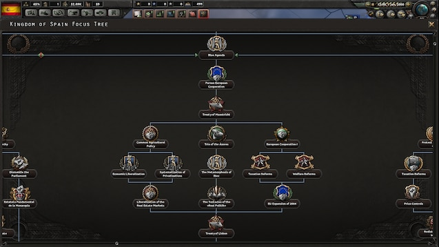 Steam Workshop :: Millenium Dawn Spain Focus Tree