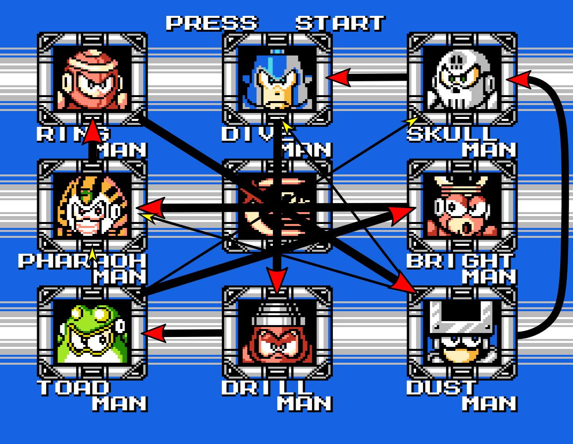 Steam robot master weakness charts source mega man knowledge base mega man 4 damage chartmegamana voltagebd Images
