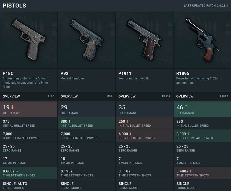 Пистолетым