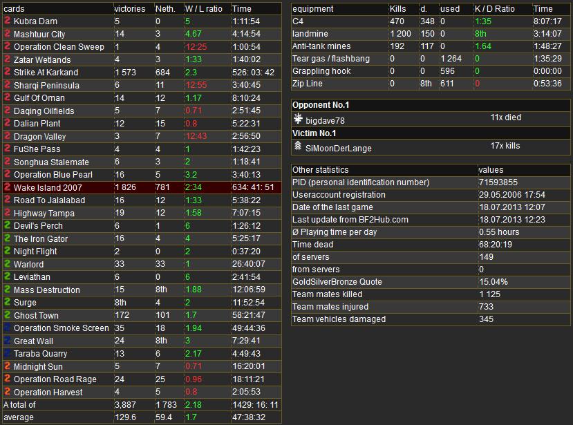 Steam Community :: :: BF2 stats 3/4