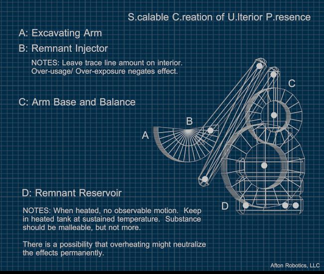 Komunita sluby steam nvod full in depth guide survival blueprints malvernweather Image collections