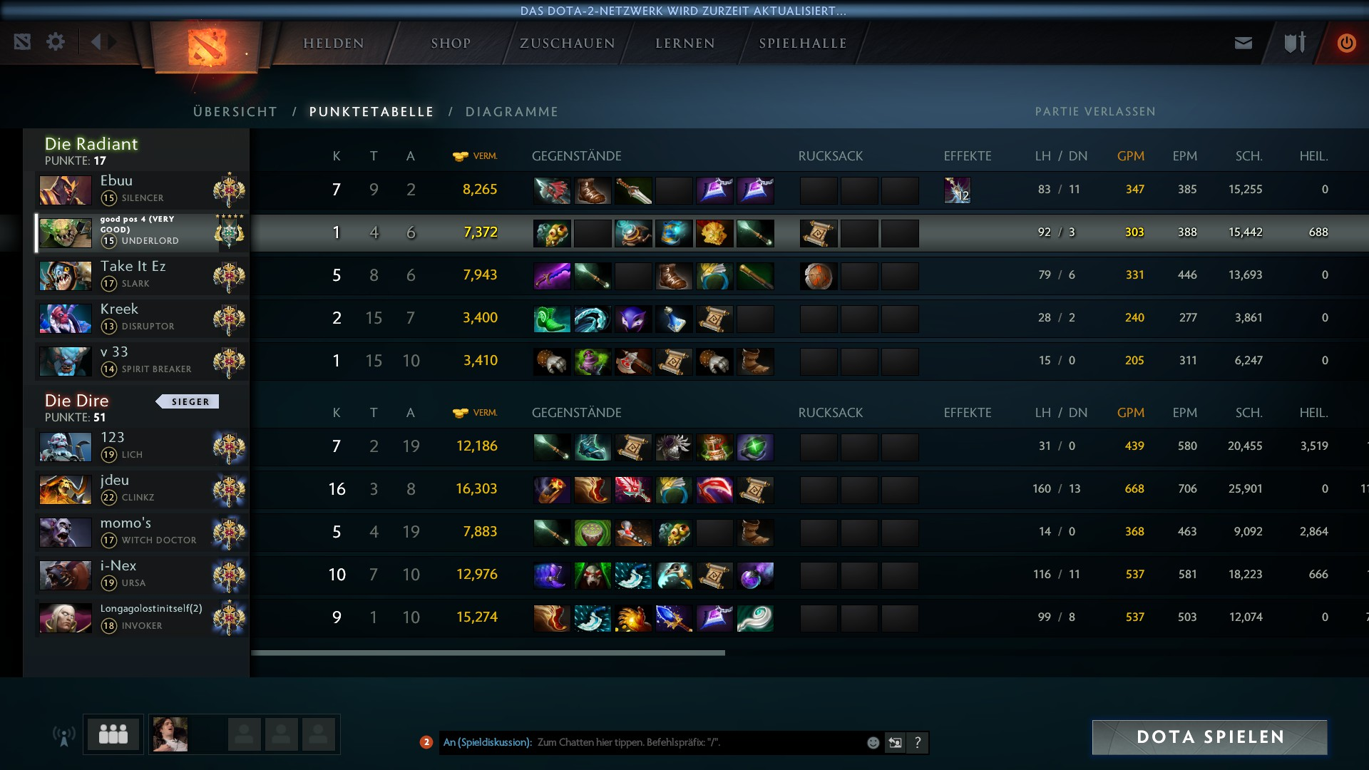 general discussion wtf happened with this game dotabuff dota