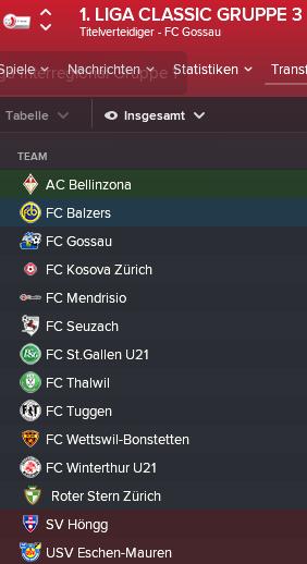 2 liga schweiz
