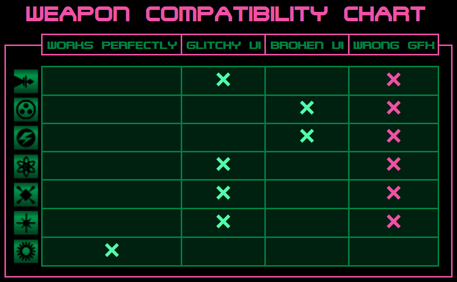 Steam Community :: Guide :: Ship Modding in Starfleet Command [WIP]