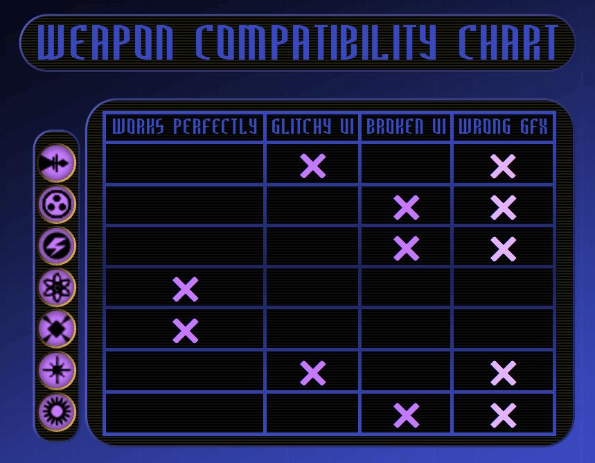 Steam Community :: Guide :: Ship Modding in Starfleet