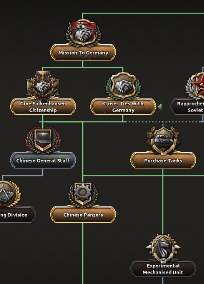 Steam Community :: Guide :: MJ's guide to playing Manchukuo in