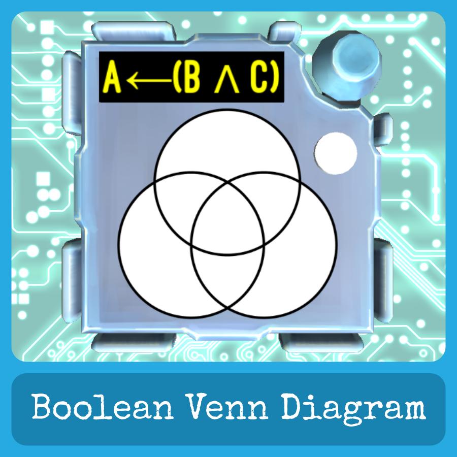 steam workshop boolean venn diagram