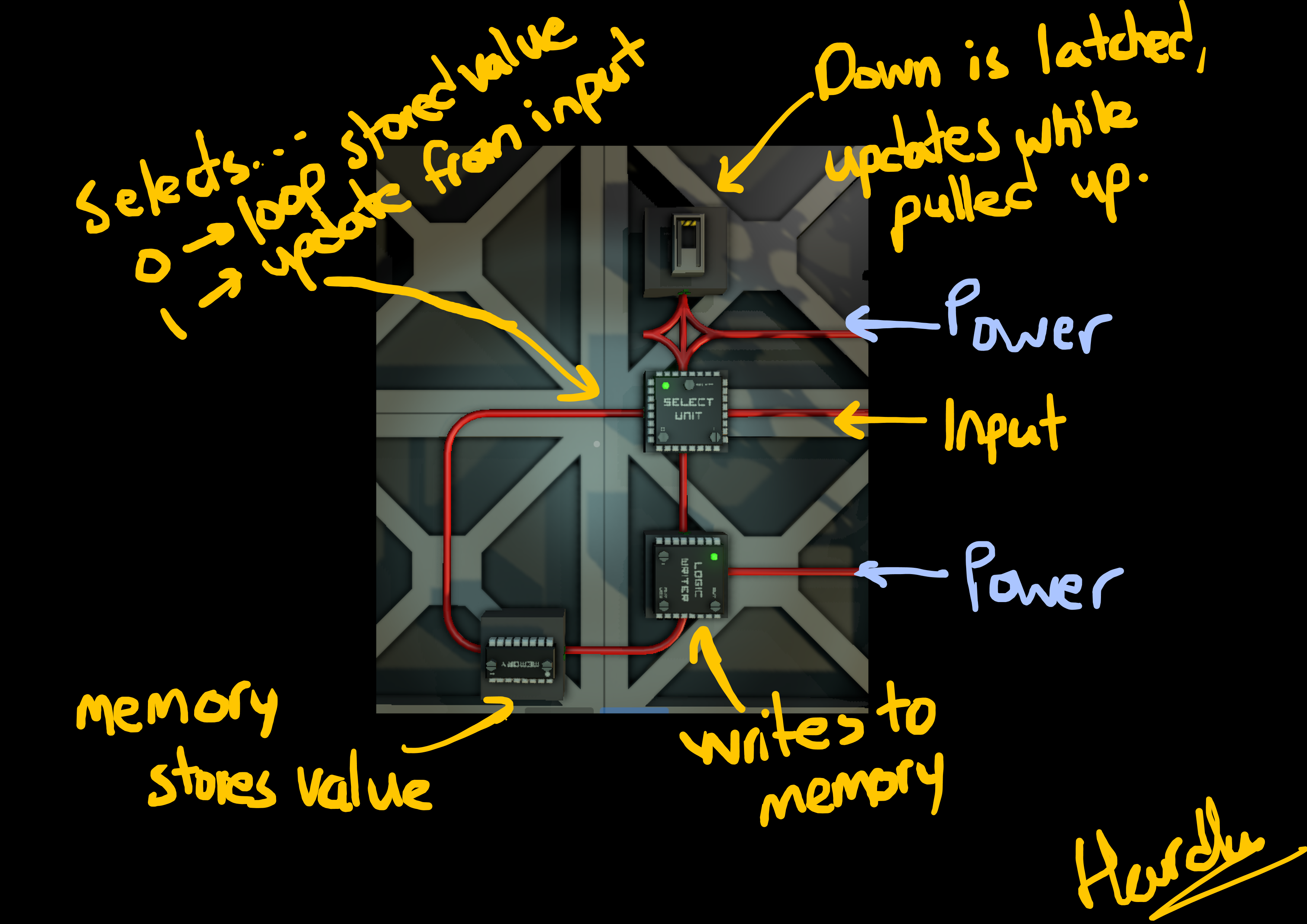 Steam Community Guide Slightly Less Simple Logic Units Simplified Diagram Showing How Solar Power Sysetm Works This Version Has An Edge Triggered Gate That Replaces The Handle Of Circuit Above When You Pull It Will Update Once Then Reset