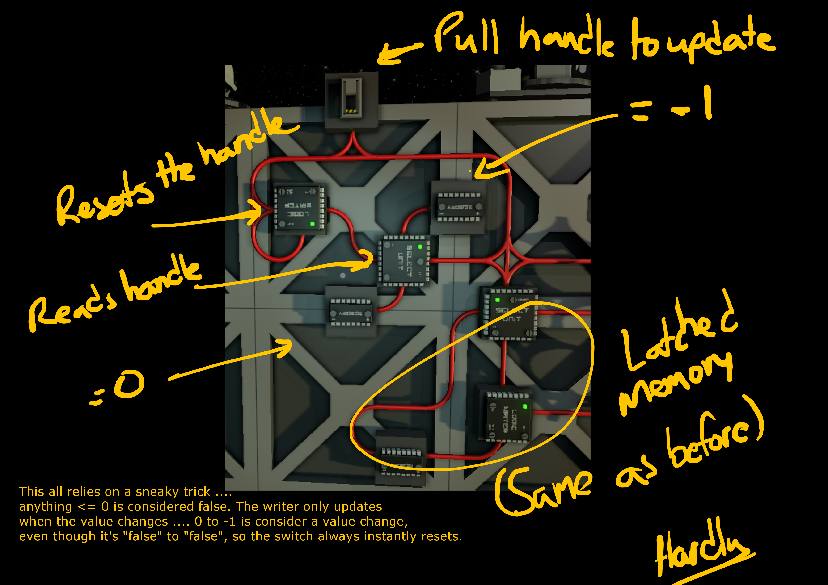 Steam Community Guide Slightly Less Simple Logic Units Solar Tracker Circuit Diagram Image The New Value Until You Pull Handle Again Updatewith Momentary Buttons This Edge Trigger Add On Is Much Useful