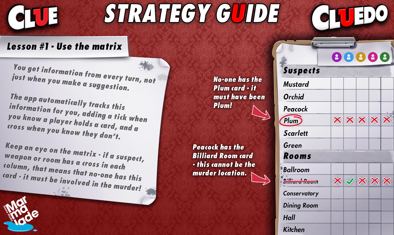 Steam Community Guide Cluecluedo Advanced Notes And Logic
