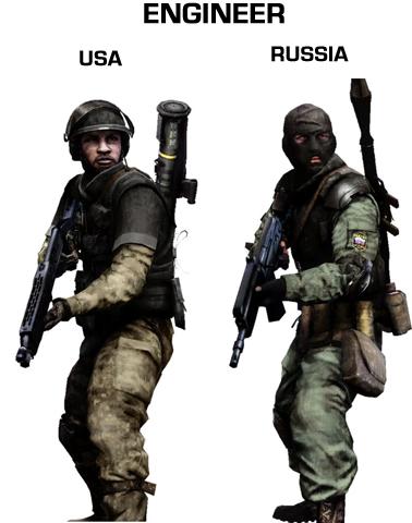 Bad company 2 weapons | battlefield heroes wiki | fandom powered.