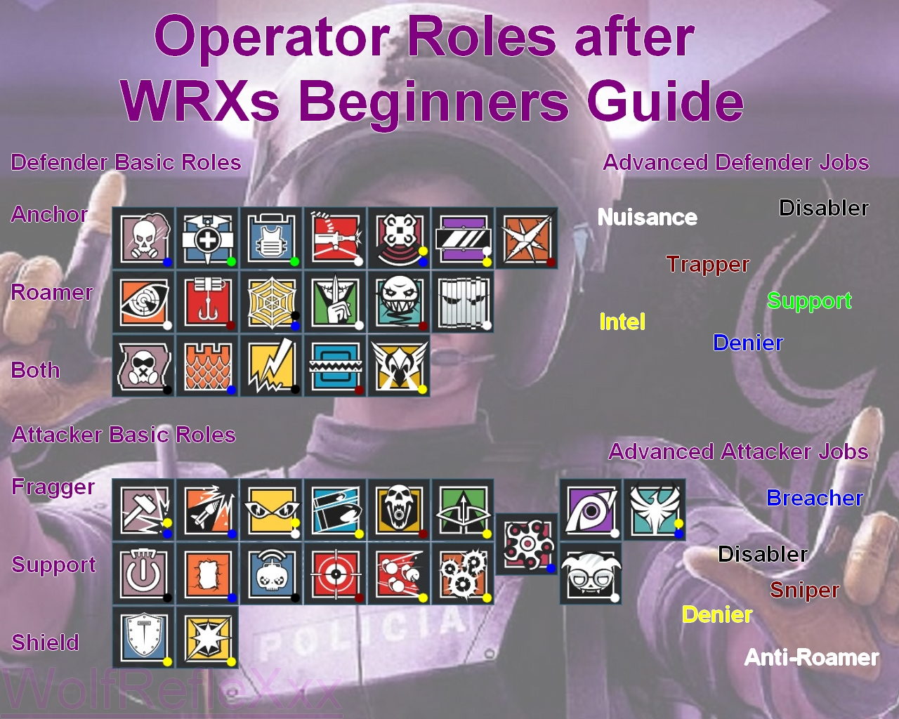 Steam Community :: Guide :: WRXs Beginners Guide (All you