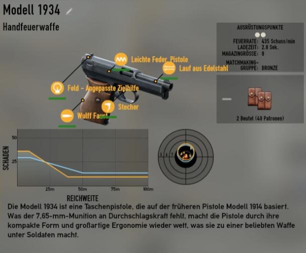 Welt der Panzer 8,7 Matchmaking-Charts