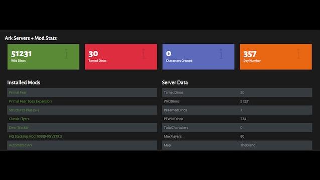 Steam Workshop :: [ABANDONED] ARK Servers Plus (AS+)