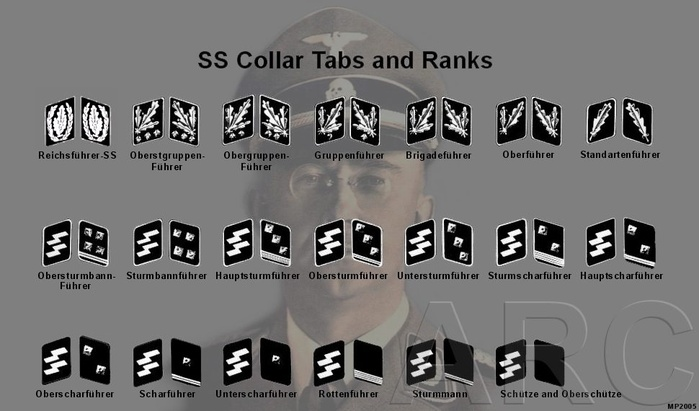 Steam Community :: :: The rank of SS