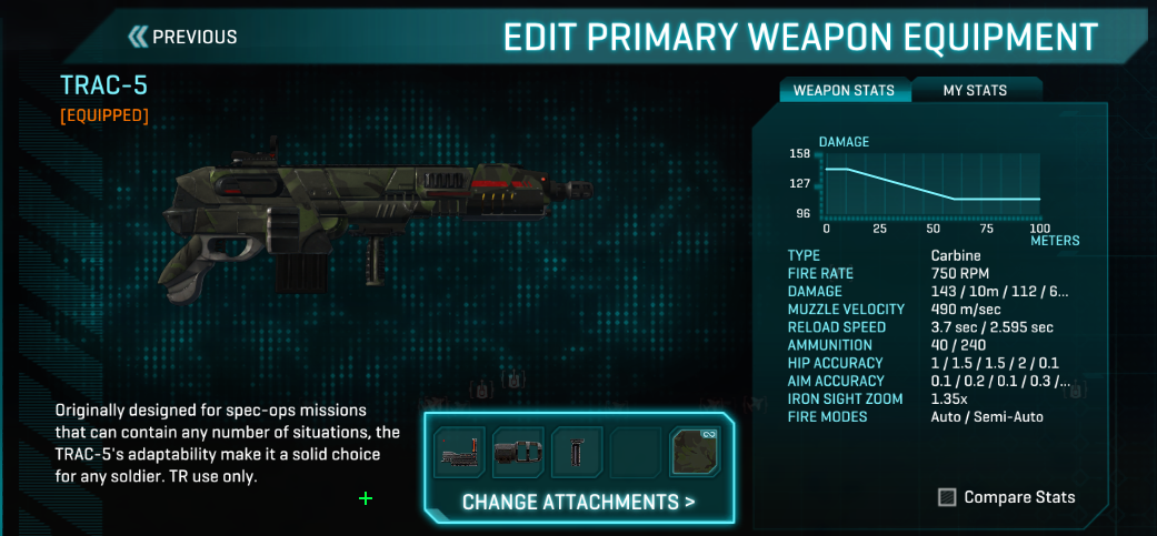 Steam Community :: Guide :: Starter weapons and you!