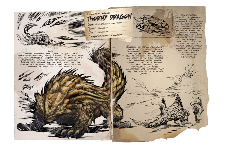 Steam コミュニティ ガイド The Real Animals Of Ark