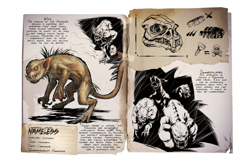 Steam Community Guide The Real Animals Of Ark