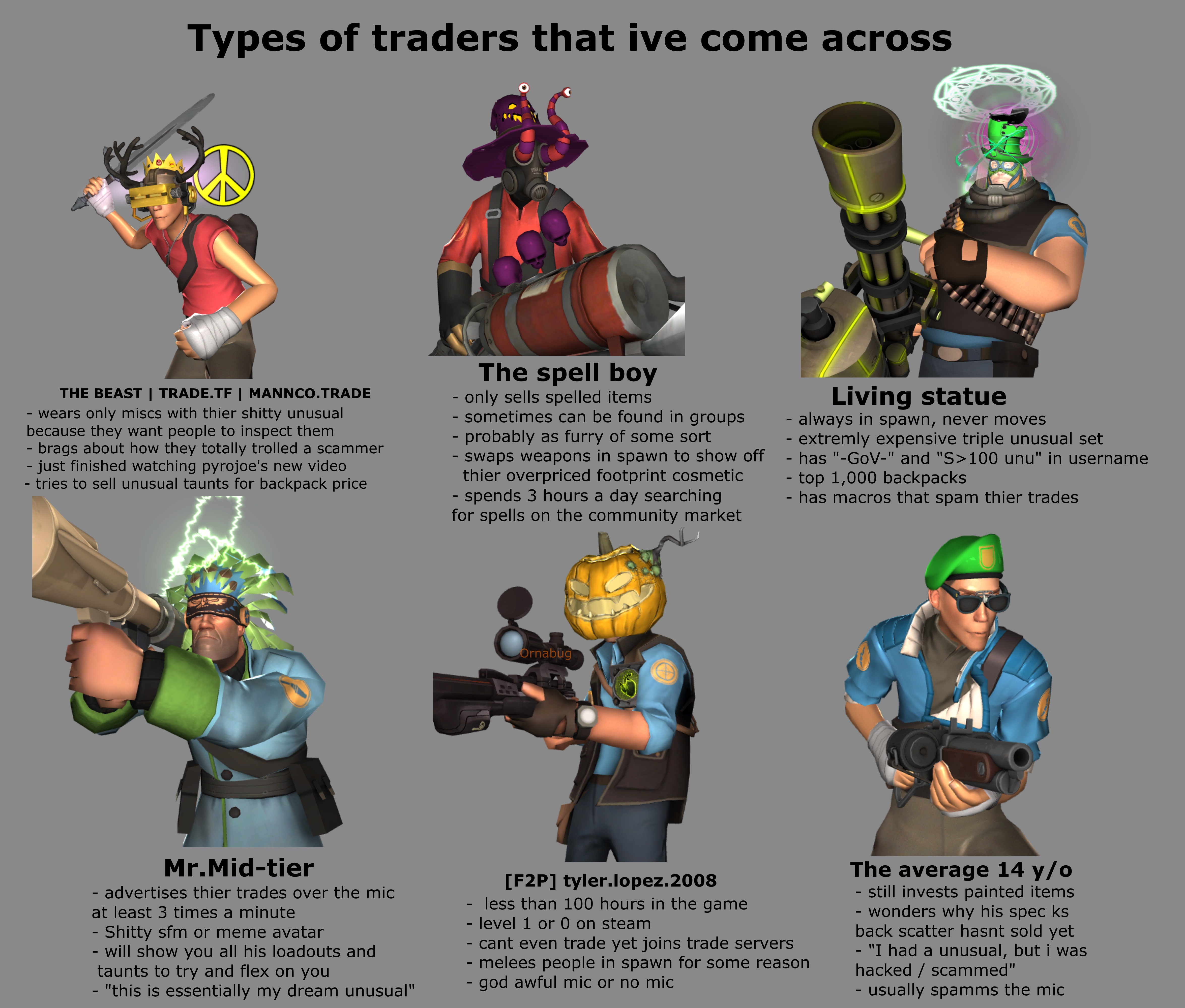 Steam Community :: :: Types of traders that ive come across