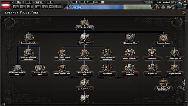 Steam Workshop :: Austrian Focus Millennium Dawn