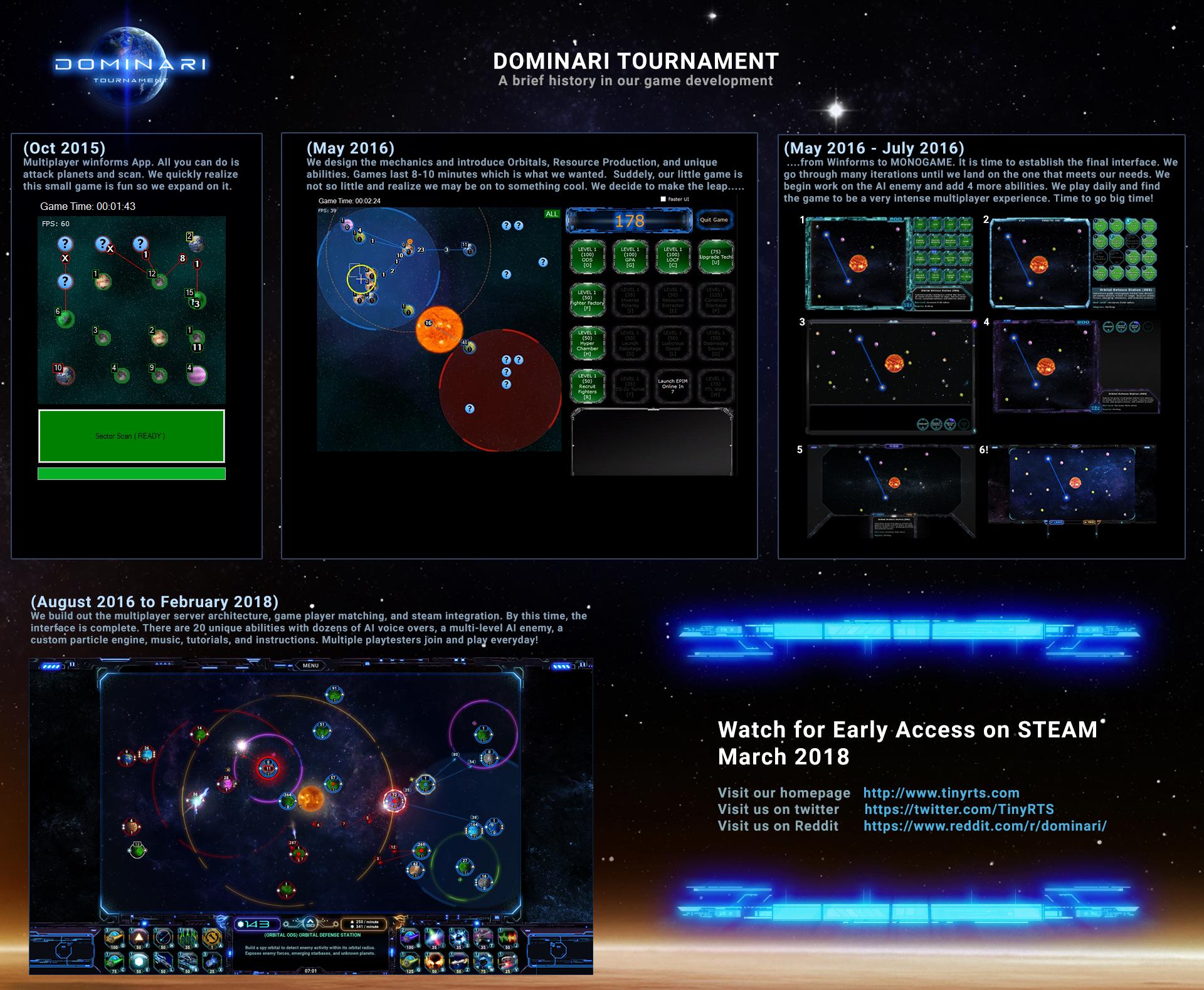 Steam Community :: Dominari Tournament