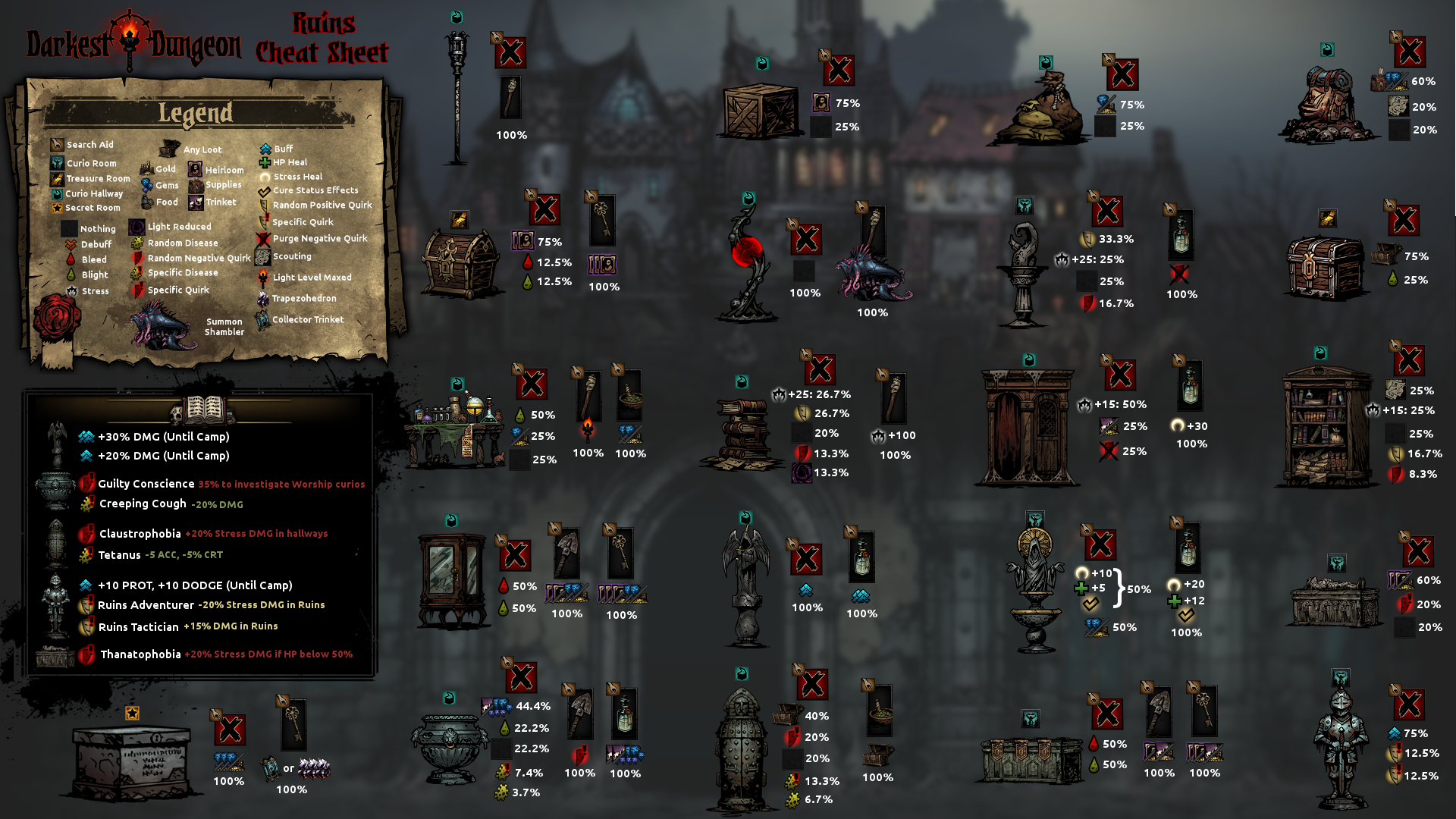 How to die the right way in darkest dungeon: 5 tips from the.
