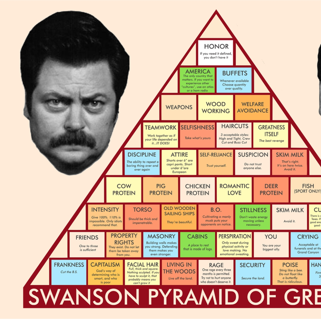 Steam Workshop Ron Swanson S Pyramid Of Greatness