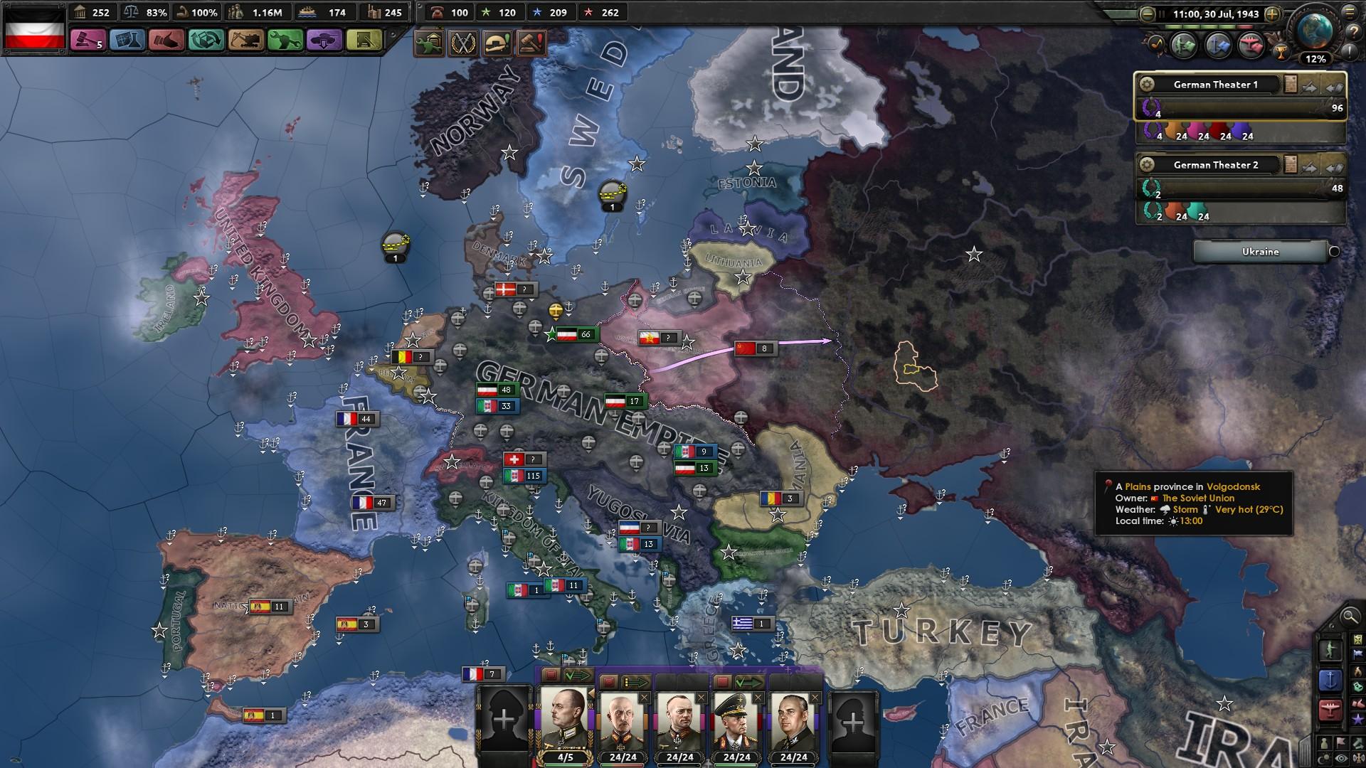 The new German Imperial Tree Is So OP : hoi4