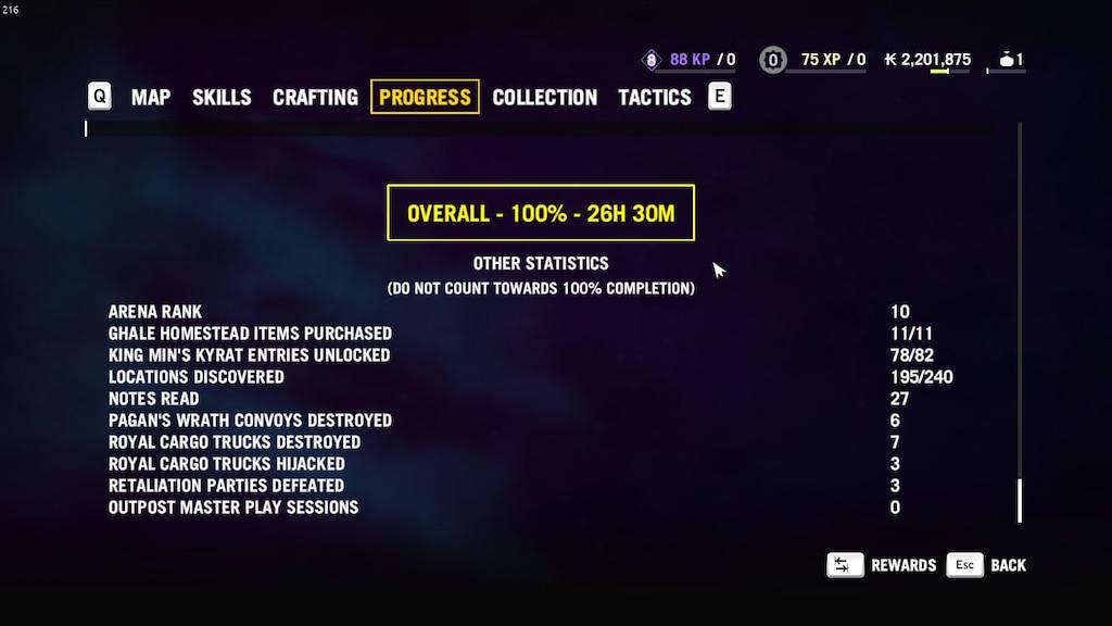 Steam Community Screenshot Far Cry 4 100 Completion