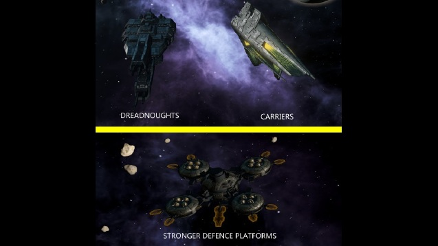 Dreadnoughts, Carriers and Stronger Defense Platforms (DNC mod