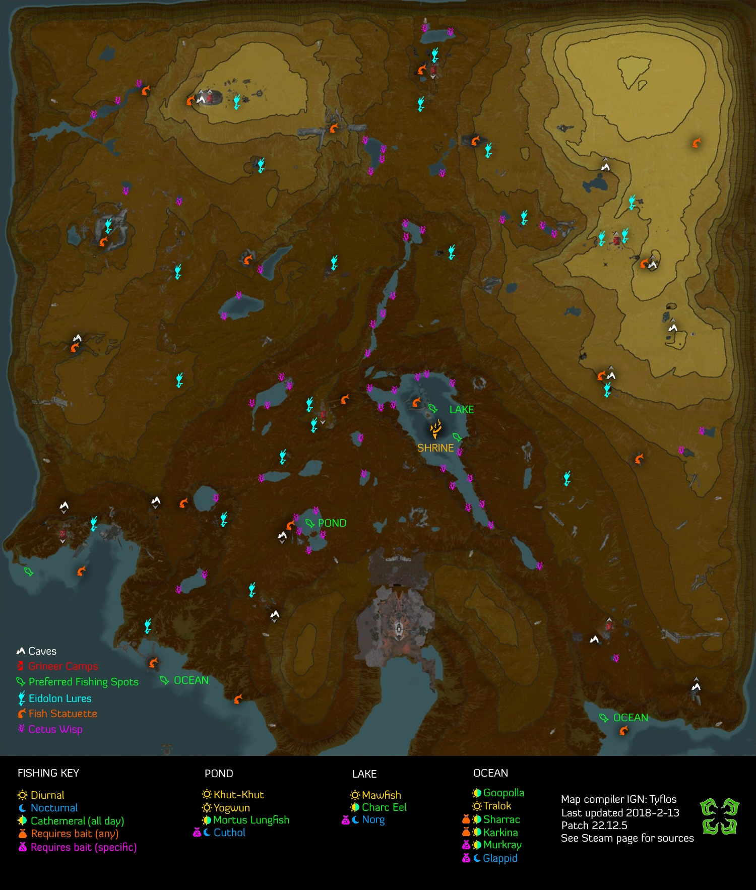 Steam Community Guide Plains Of Eidolon