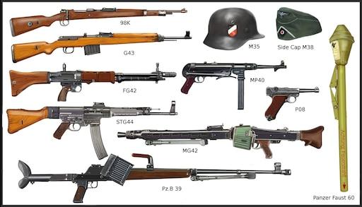 лучшее стрелковое оружие второй мировой войны доходы стабильны