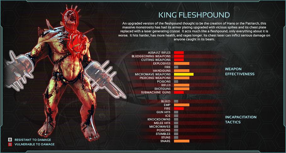 Steam Community Guide Killing Floor 2 Storyline