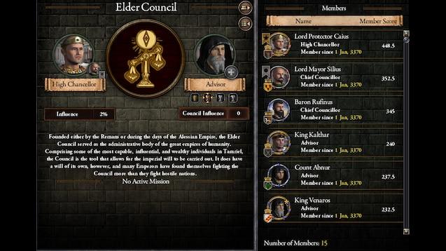 Steam Workshop :: Elder Kings