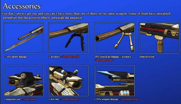 Steam Community :: Guide :: Borderlands 2 Ultimate Parts & Prefixes