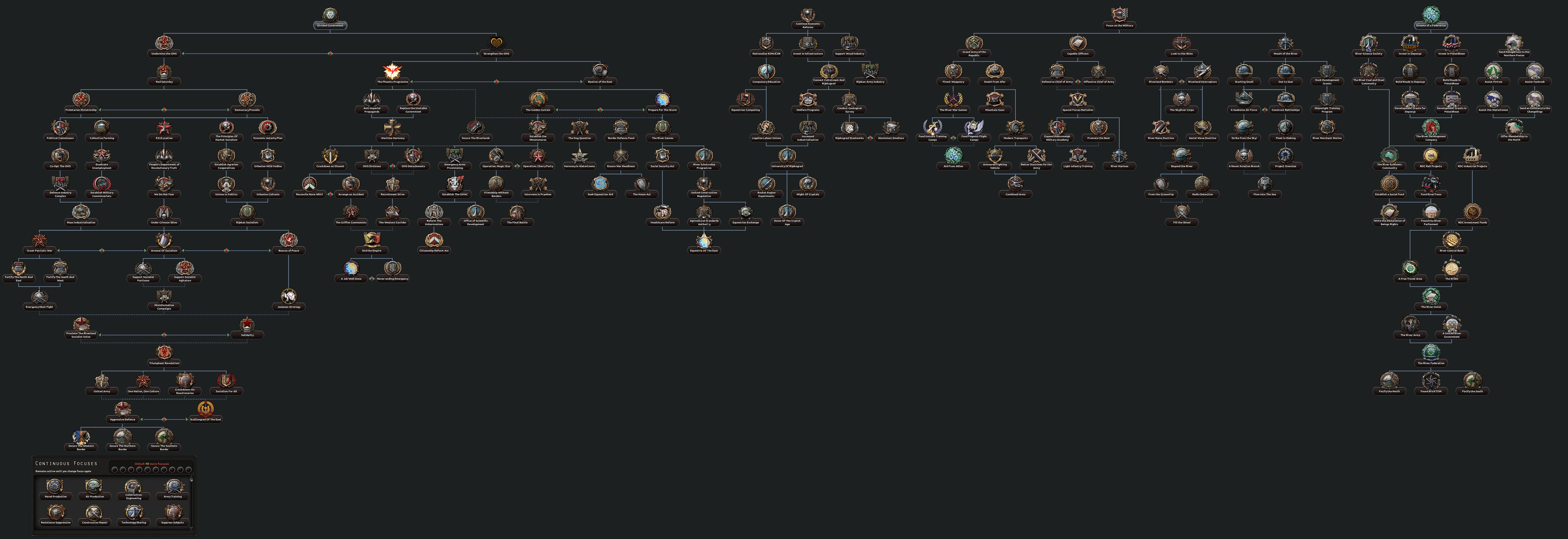 Steam Workshop :: Equestria at War [OLD]