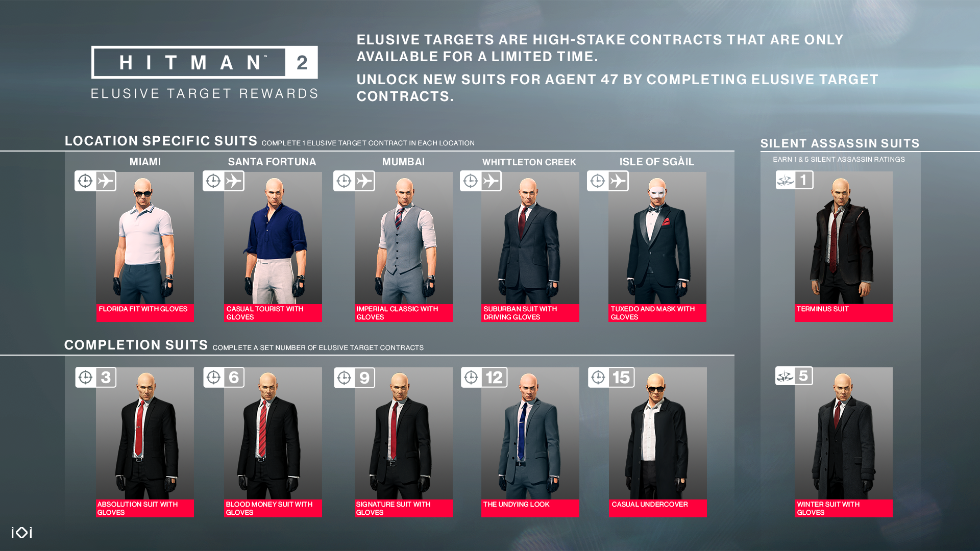 Steam Community :: Guide :: Hitman 2 Item & Unlock List