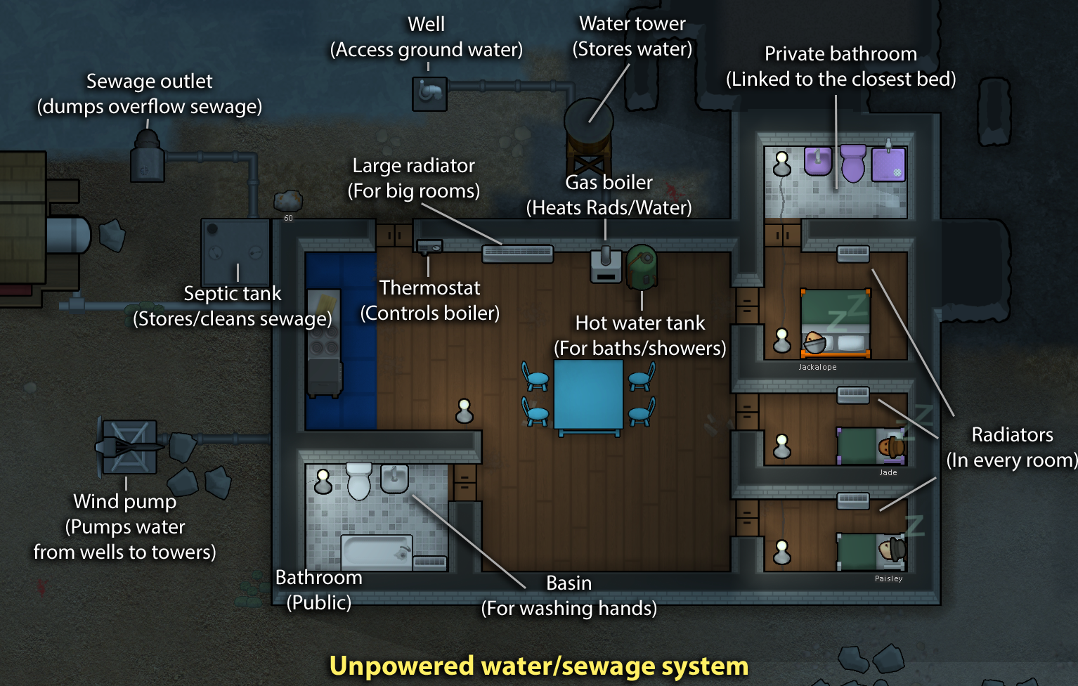 30+ RimWorld Mods for Every Survivalist - Start 2 Continue