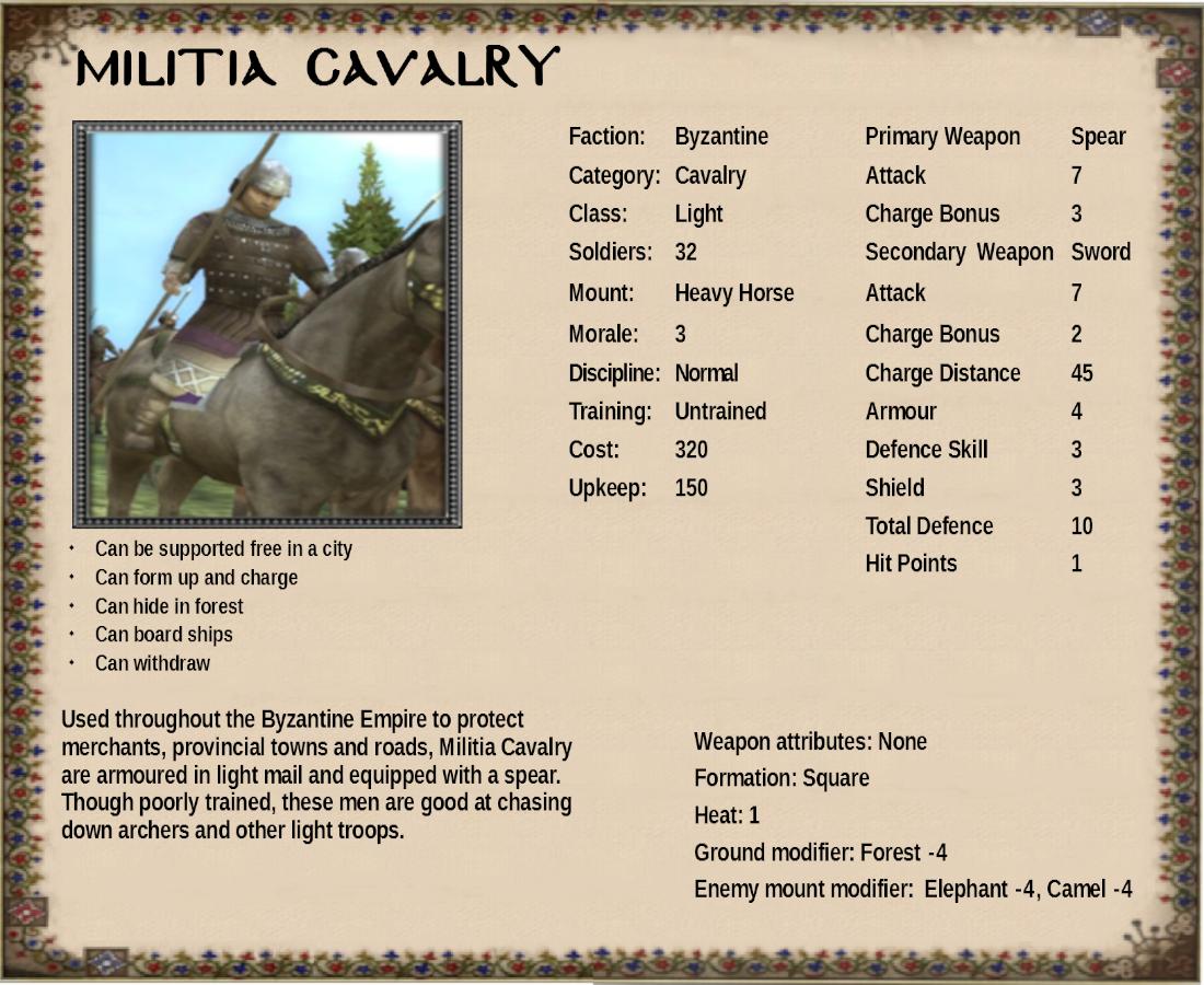 Steam Community :: Guide :: Byzantine Army Units
